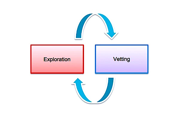 Exploration - Vetting