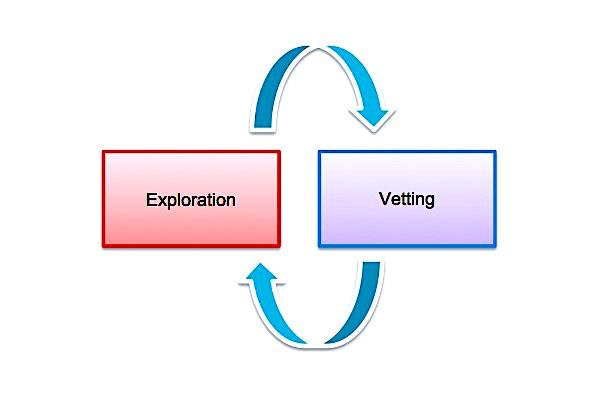Exploration - Vetting